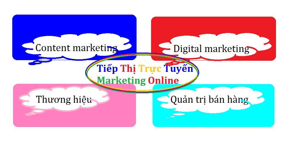 Tiếp thị trực tuyến Marketing online (TMO)